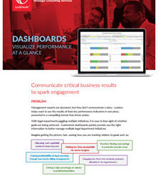 Dashboards: Visualize Performance at a Glance