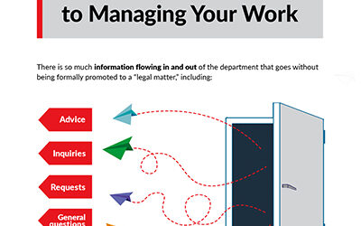A Holistic Approach to Managing Your Work